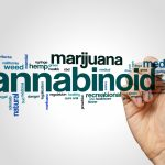 Parkinson's and  cannabinoid treatments